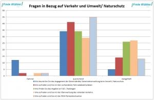 2014_VerkehrUmwelt_small